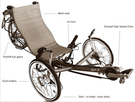 Diagram  of GT3 trike